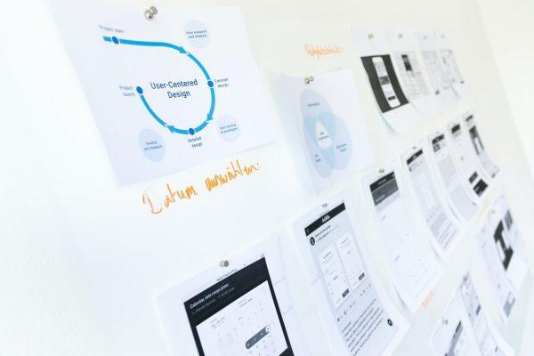 Calgary Website Design Process