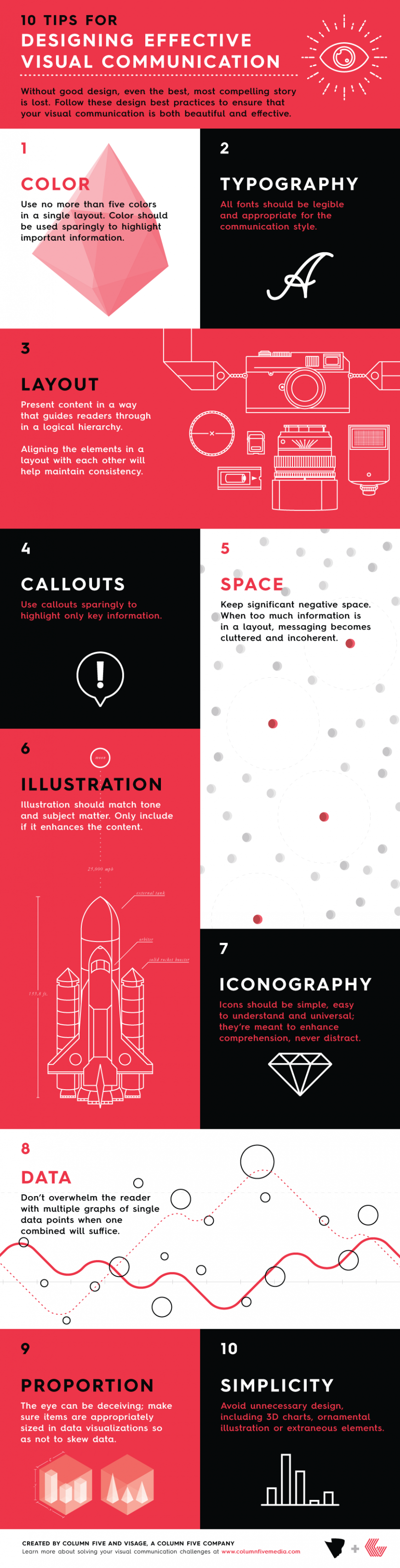 10 Tips to Design Effective Visual Communication